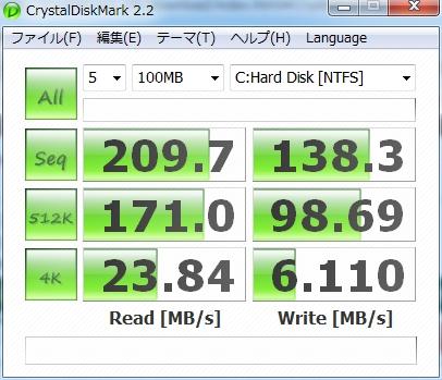 SSD 使用後1ヶ月 50GB書き込んだ状態