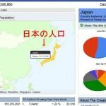 facebookの日本人の人口
