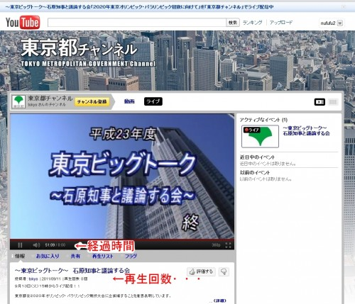 東京ビッグトーク~ 石原知事と議論する会