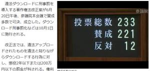 違法ダウンロード刑事罰化・著作権法改正案が可決・成立 10月1日施行 投票総数