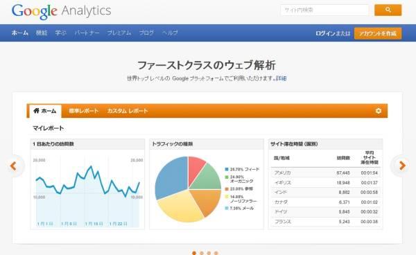 Googleのanalytics(アナリティクス)