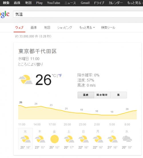 気温   Google 検索