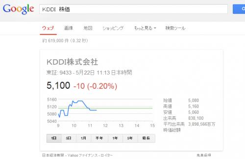 kddi 株価   Google 検索