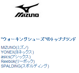 Amazon.co.jp  ウォーキング