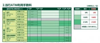 http://www.smbc.co.jp/pdf/shohizei.pdf
