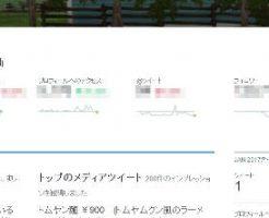 Twitterのアクセス解析画面