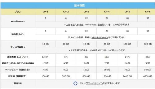corepress-jp