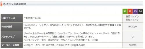 sixcore-database