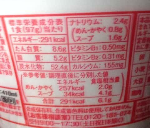 麺づくり(マルちゃん)味わいすっきり鶏ガラ醤油の栄養価