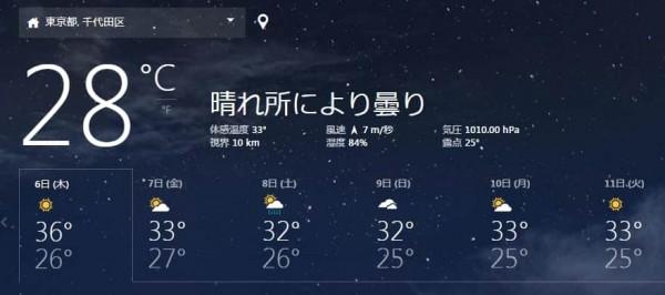 2015年8月5日は熱い気温でした