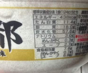 ニュータッチ 凄麺 京都背脂醤油味(カップラーメン) 栄養成分表示