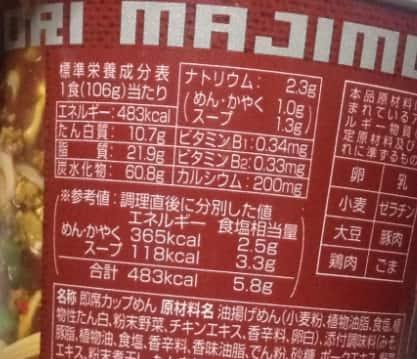 豚骨鶏魚介系の辛みそラーメン(マルちゃん)栄養成分表示