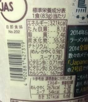 蔦の葉鴨だし醤油ラーメン店主監修(明星のカップラーメン)の栄養成分表示