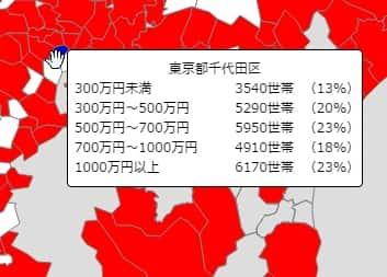 千代田区の平均年収割合