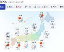 http://weather.yahoo.co.jp/weather/