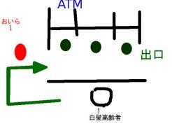 ATM待ちの図