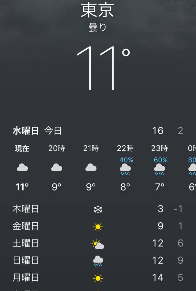 20161123天気予報 iOS