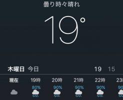 2016年12月22日の気温