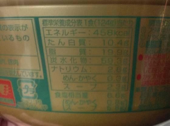 栄養成分表示 ニュータッチ 凄麺 新潟背脂醤油ラーメン
