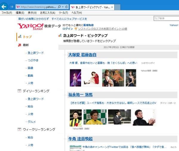 Yahoo!検索データ: 急上昇ワード ピックアップ