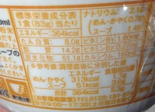 和庵カレーうどん(マルちゃん)の栄養成分表示