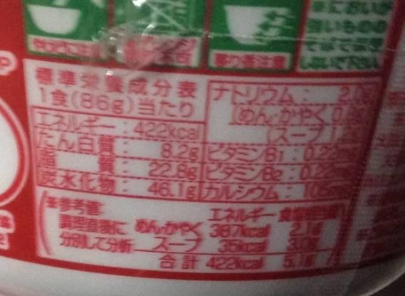 栄養成分表示 日清御膳 天ぷらそば