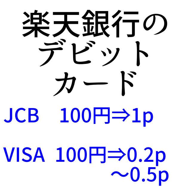 楽天銀行のデビットカードのポイント還元の値