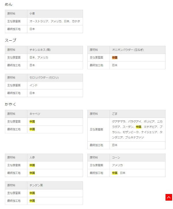 日清麺職人 しお | 日清食品グループ – Nissin Foods Holdings https://www.nissin.com/jp/products/items/7457