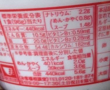 赤いきつね北海道版|カップうどんの栄養成分表示