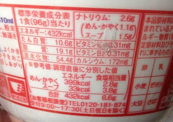 栄養成分表示:東日本版の赤いきつね