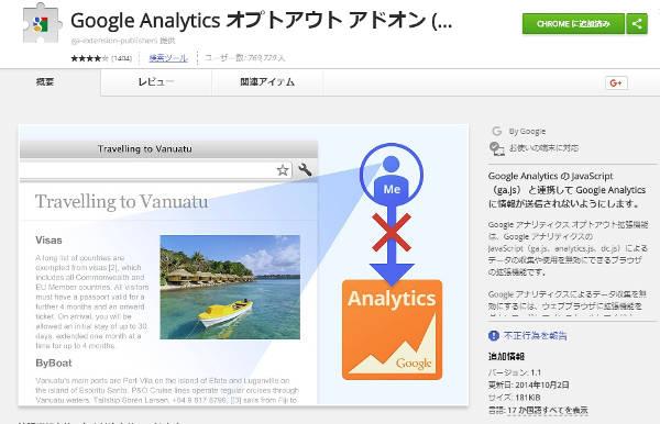Google Analytics オプトアウト アドオン (by Google)