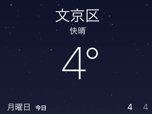 都内4度の気温