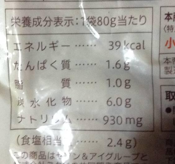 セブン&アイの味付メンマの栄養成分表示
