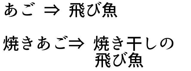 文字「あご ⇒ 飛び魚 焼きあご⇒ 焼き干しの飛び魚」
