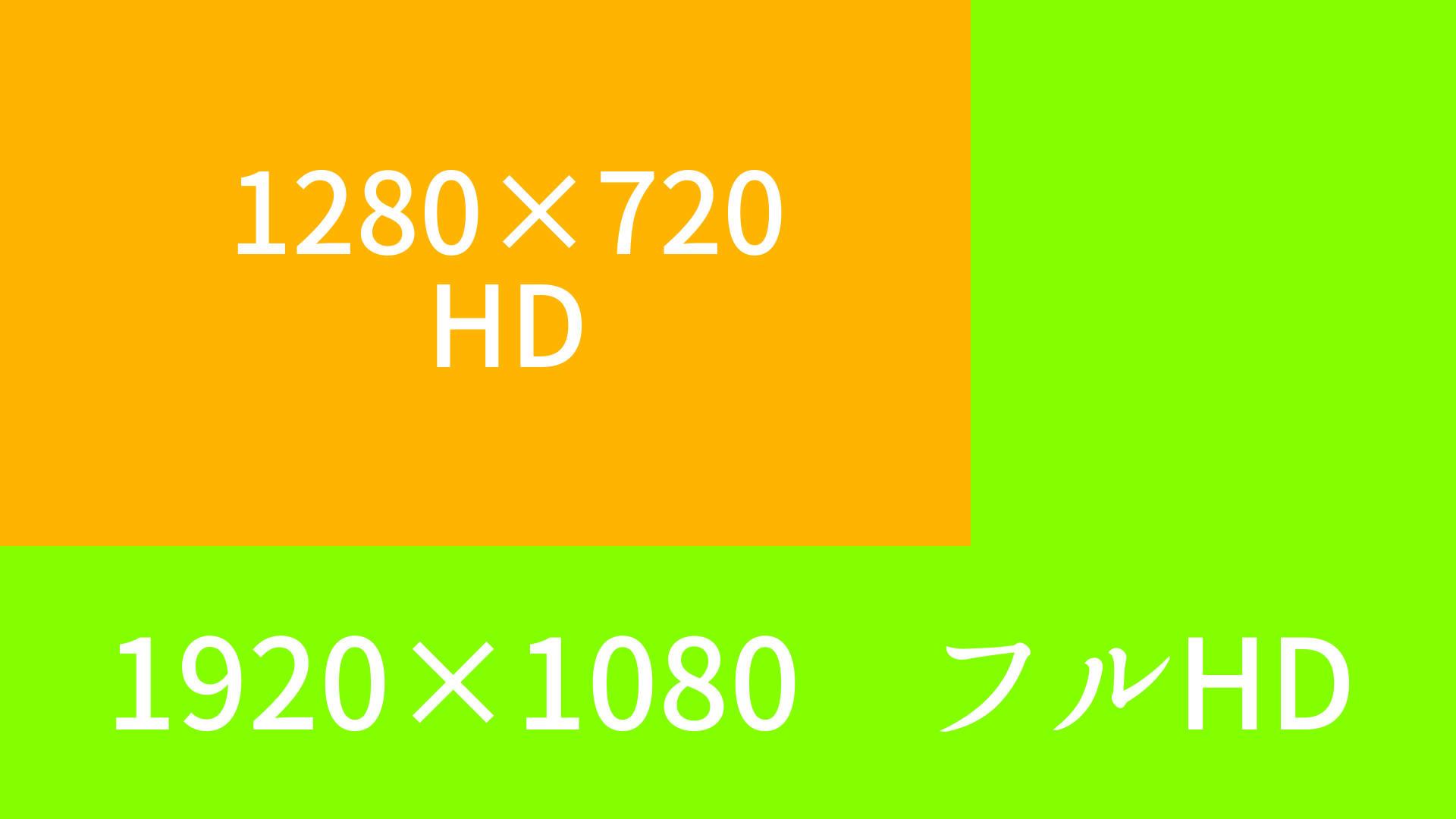 HDとfullHDの大きさ比較図