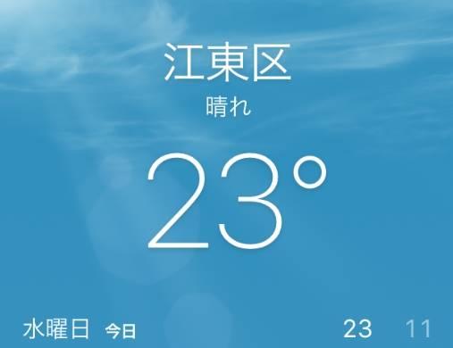 2018年3月28日の江東区の気温