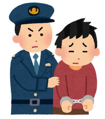 警察に逮捕された絵