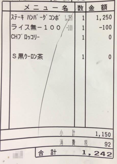 ハンバーグとワイルドステーキのコンボの価格