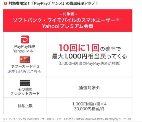 対象者限定!「PayPayチャンス」の説明