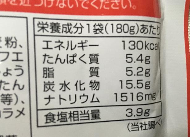 栄養成分:ハバネロ入りハチネロカレー