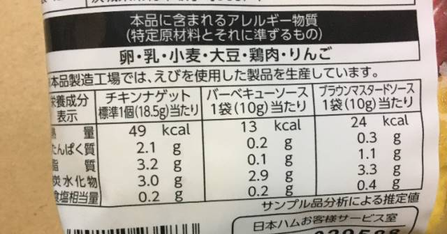 栄養成分表示:日本ハムのチキンナゲット