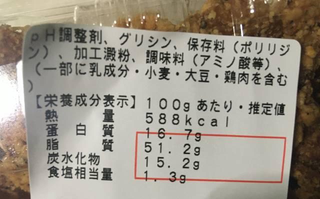 原料と栄養成分 国産鶏皮からあげ