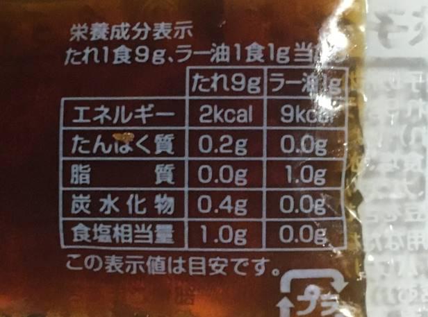 タレと辣油の栄養価