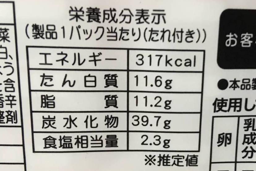 国内製造 肉 餃子(12個入り)の栄養成分表示